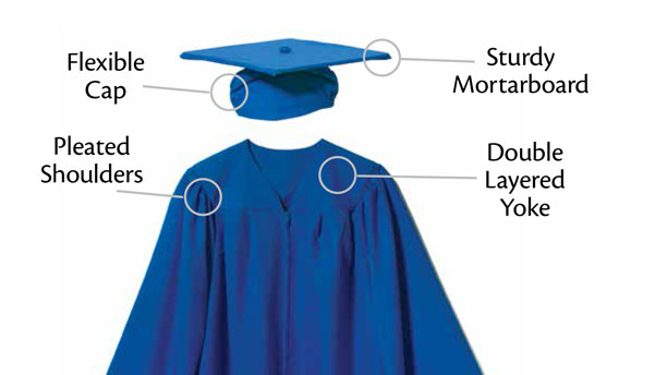 Graduation Authority
